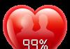 testi aşk hesap makinesi